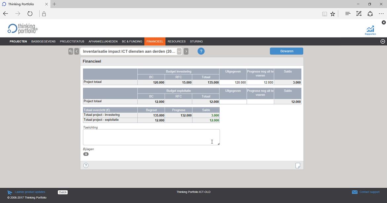 Project Portfoliomanagement Software Financieel