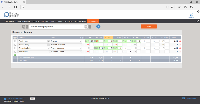 Project Portfoliomanagement Software resource